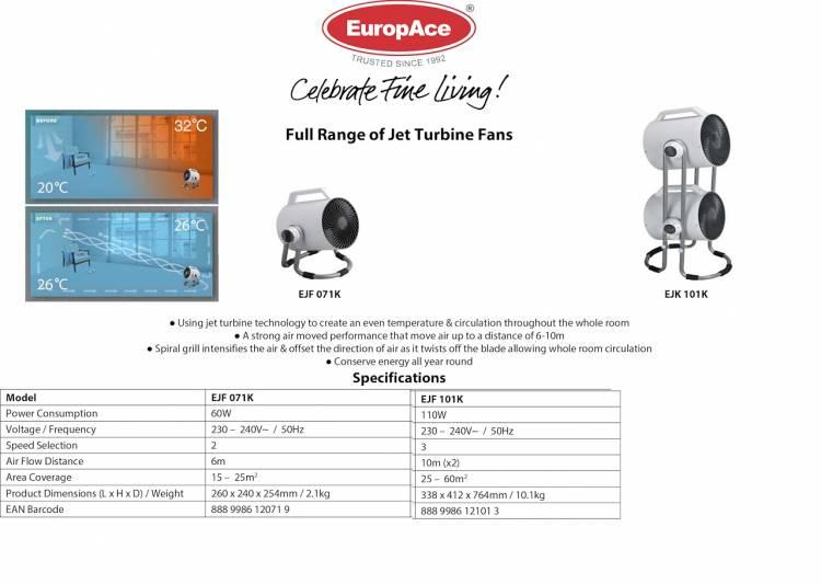 EuropAce Jet Turbine Fan (EJF 101K Twin Head) ENERGY SAVING